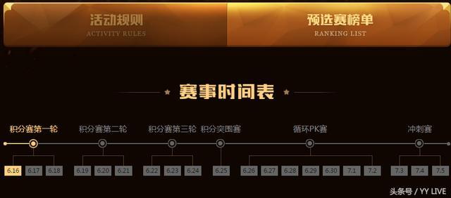 YY直播17年度开启:舞帝话社IR娱加死磕,利哥天佑阿哲正面开战!