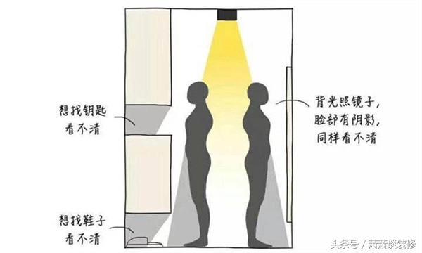 家装灯光 2个步骤,3个照明模式,6大功能全曝光!(内附清单)