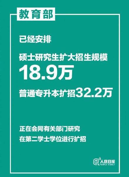 2020年大学生毕业政策:教师招收40多万毕业生!10.5万特岗教师