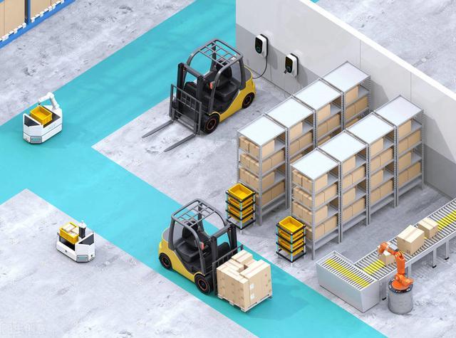 立體庫與自動化倉儲設備及WMS,WCS係統的關聯