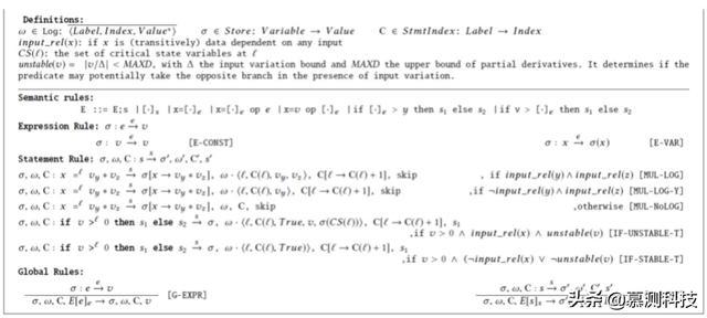 LAMP:通过导数计算的基于图的机器学习算法的数据来源