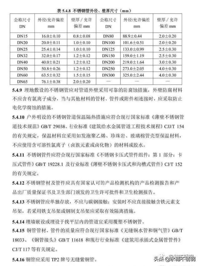 湖南政府推动全省不锈钢水管