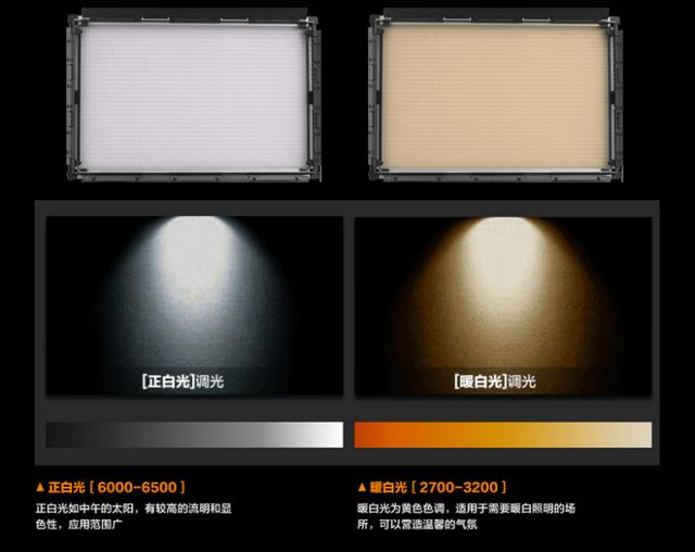 LED影视灯哪个牌子好?怎样选择LED影视灯?
