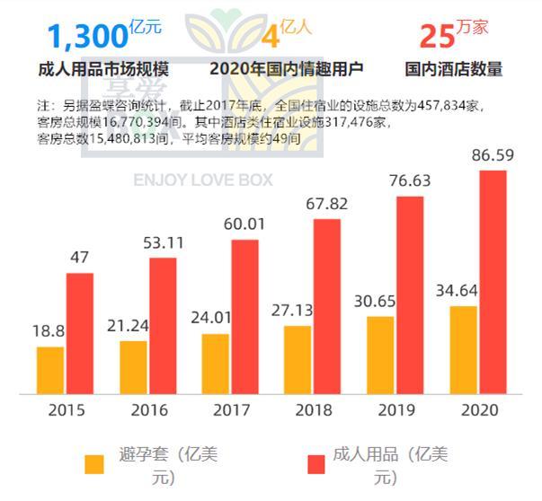 2020西安小本创业项目首选酒店客房迷你售货机运作解析