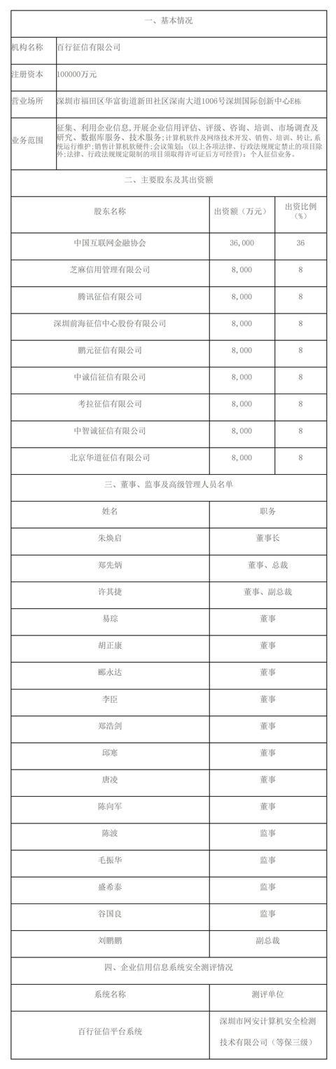 """原创丨百行征信正式获""""企业征信牌照"""""""