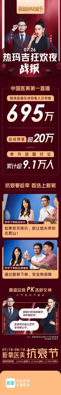 """新氧打响中国医美第一直播""""科学变美、安全变美""""受全网热捧"""