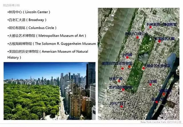 都市森林!美国人的精神理想国:纽约中央公园