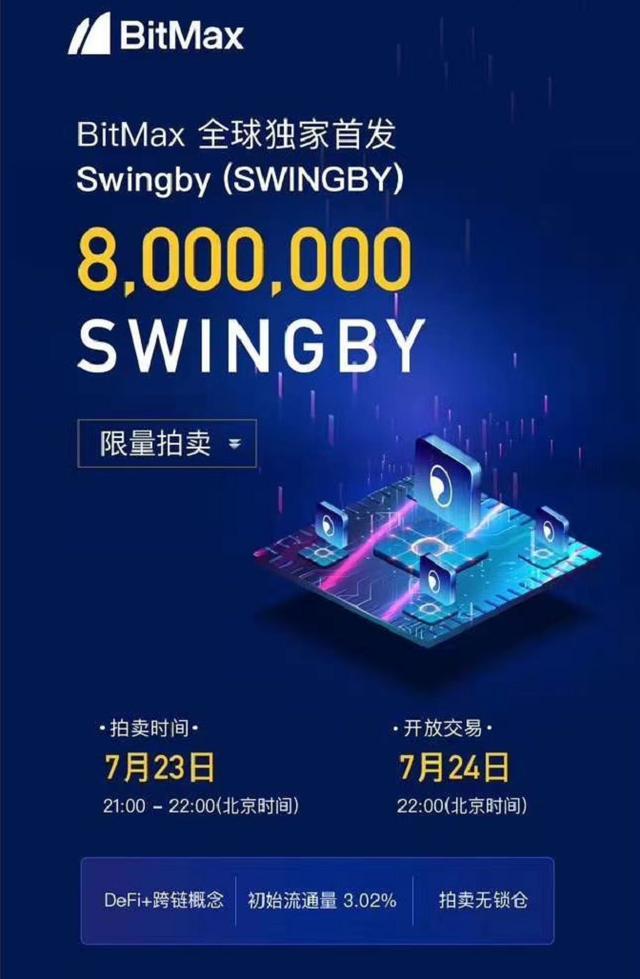 即将上线Bitmax的Swingby能否掀起DeFi的新浪潮