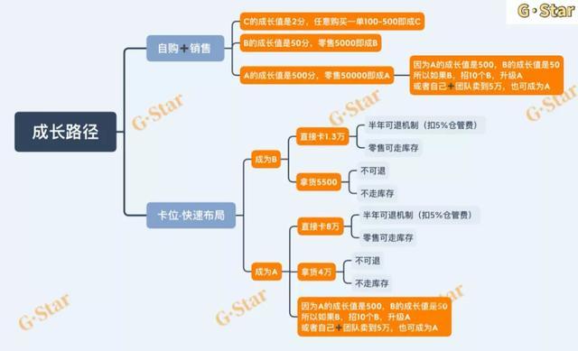 """社交电商斑马会员另起""""希柔""""品牌为何遭质疑?"""