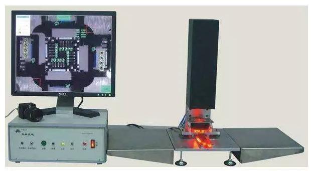 视觉检测系统的经典结构介绍