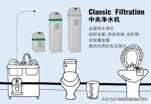 怎样挑选家用净水器,看这一篇就够了