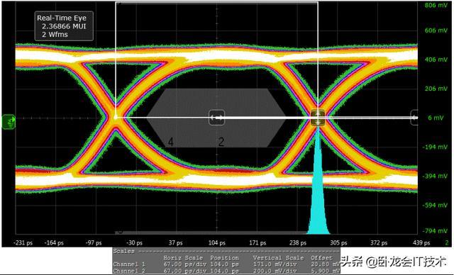 示波器信號眼圖看的多,是不是惦記