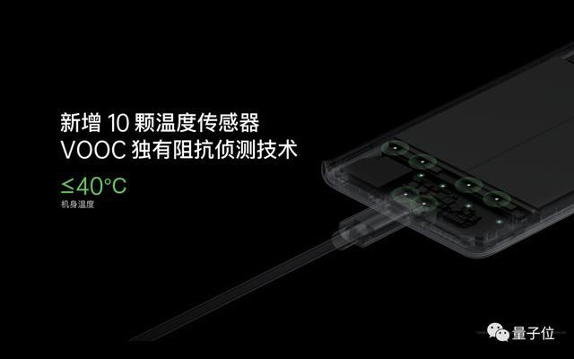 OPPO搞出了125W手机快充:5分钟从0到41%,20分钟充满