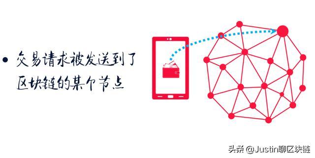 普通人参与区块链系列1.0版:区块链交易流程的4个步骤