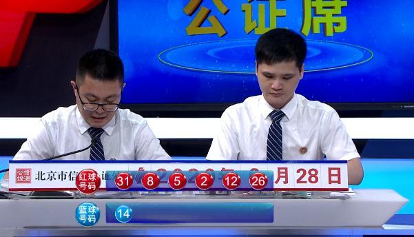 老刀057期双色球:凤尾一码关注28,6+1把中奖机会摆在你面前