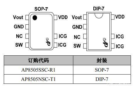 AP8505/AP8507非隔离5V供电替代阻容降压方案