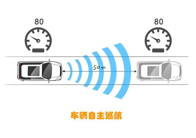 威马的自动驾驶之路 企业推动+政策导向,自动驾驶产业化提速