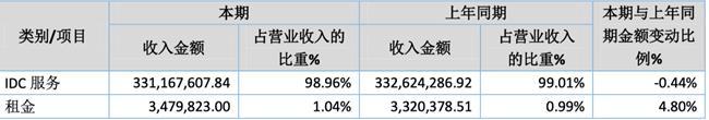 「新鼎资本研究」新三板优质企业之一百二十五——尚航科技