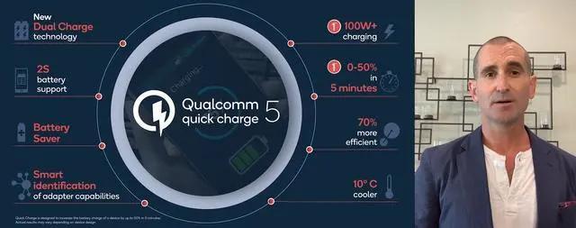 5分钟充电50%,15分钟充满!高通发布全球最快商用充电解决方案