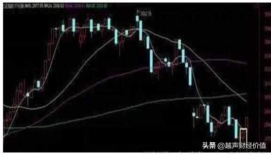 """中国股市:""""尾盘30分钟""""竟能判断次日全天走势,赚得盆满钵满"""