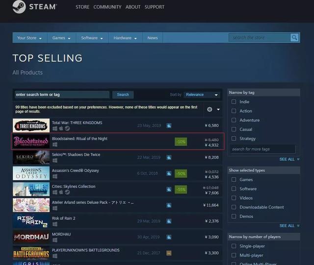 预售首日拿下Steam热销榜第二,《恶魔城》的精神续作来了 Kickstarter 游戏资讯 第1张