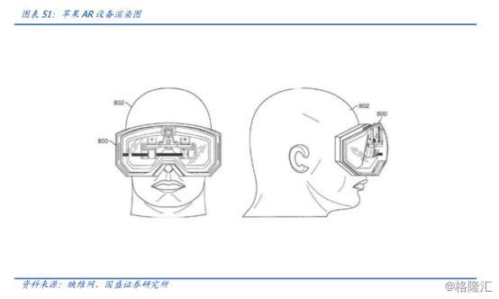 苹果再爆AR头显、AR眼镜消息!这个市场潜力究竟有多大?