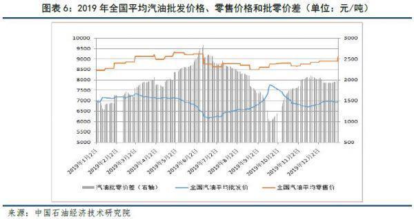 石油行业发展前景和趋势!插图5