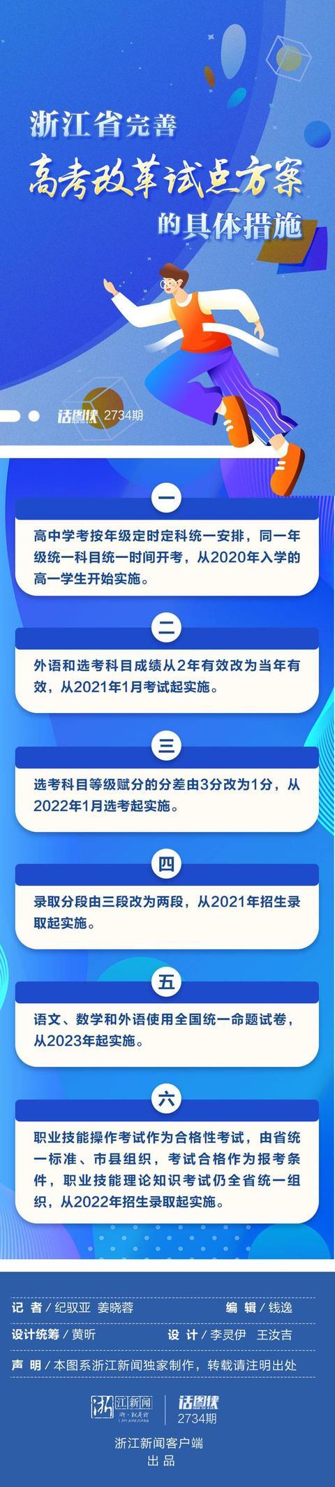 综合改革,浙江高考怎么安排的?