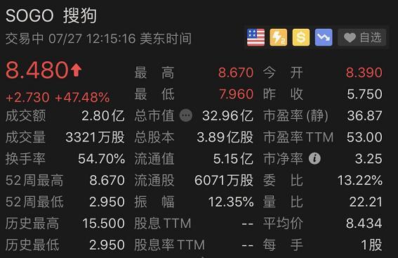 飙涨70亿!又见腾讯大手笔:拟140亿大手笔全资收购搜狗!张朝阳、王小川成大赢家?