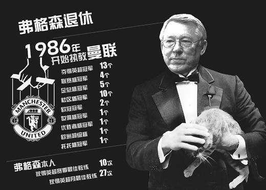 英超27年历史:仅6队夺冠!3队曾卫冕