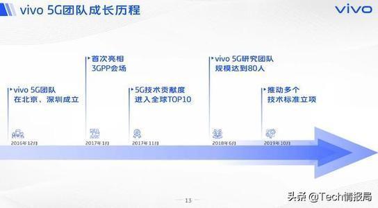 5G新标准R16确立,中国厂商技术贡献超四成,但遗憾不见华为