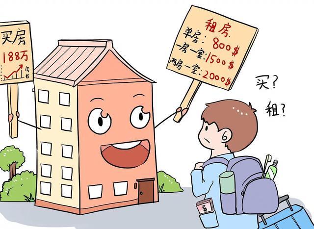 为什么要投资房地产?