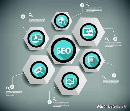 营销型网站开发建设有怎样的优势和价值?