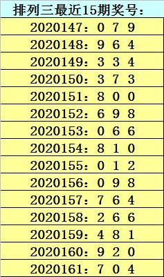 排列三四叔第2020162期:组选047之后984三码最冷,本期杀号9