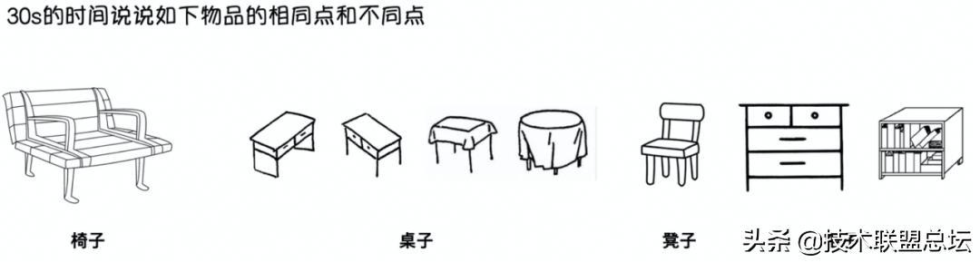 如何画好一张架构图?