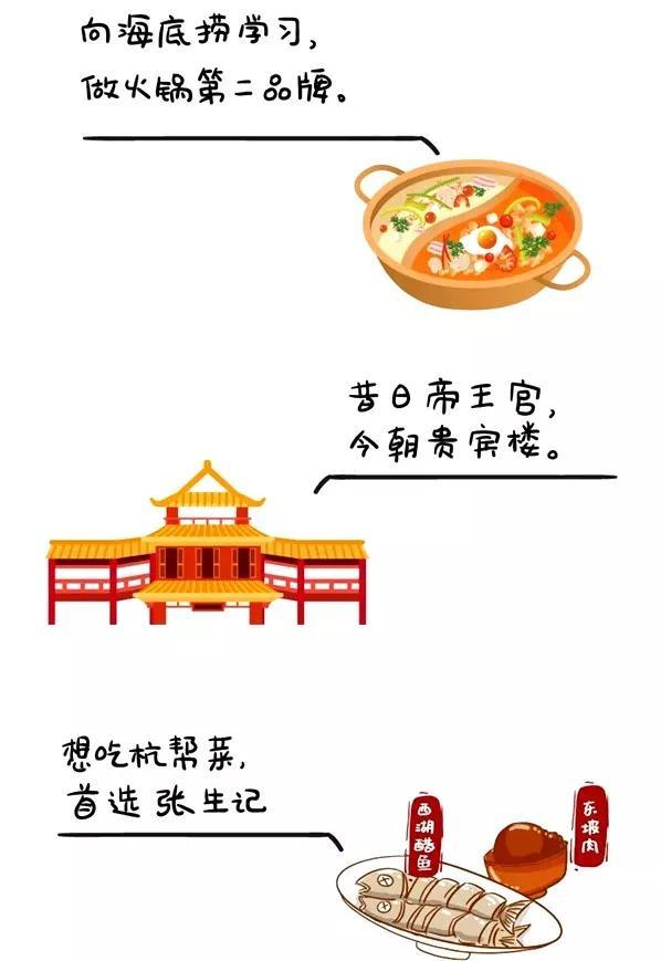 有效的餐厅广告词插图11