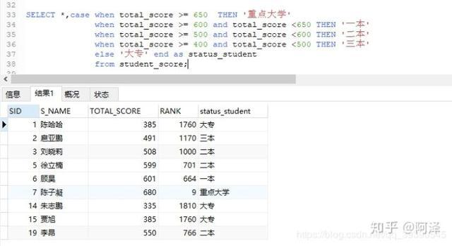 不是吧,不会有人还不知道MySQL中具实用的SQL语句