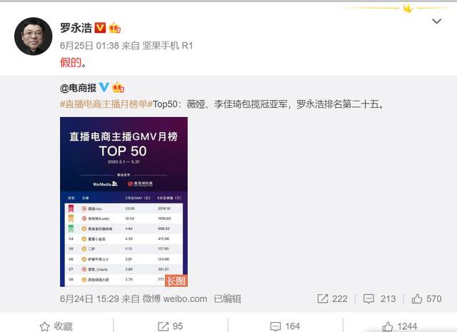 电商主播TOP榜出炉,薇娅辛巴李佳琦前三,平台谁在加速谁在落后