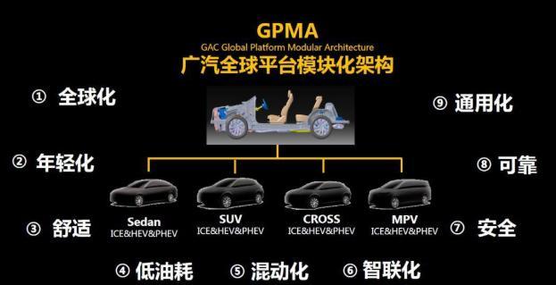 15万购车预算怎么选,第二代传祺GS4让你别再发愁