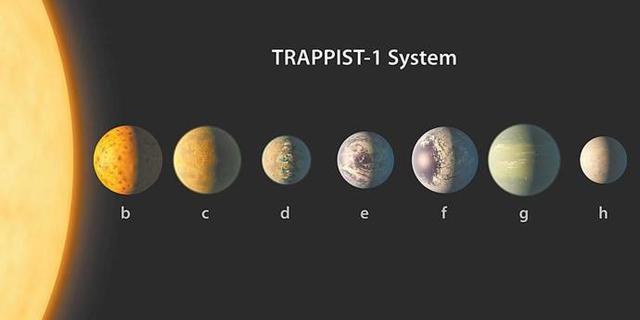 """距离地球仅39光年,7颗行星都有大气层,哪个会成为""""第二地球""""呢?-第2张图片-IT新视野"""