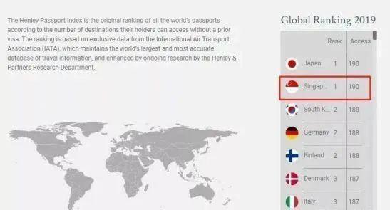 全球最适合移民的国家,它真的合适吗?