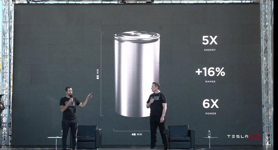 马斯克自研电池新技术:特斯拉4680无极耳电池使电动汽车价格更实惠