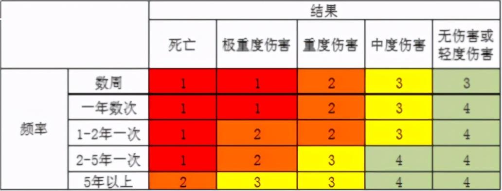 CDA LEVEL II 数据分析认证考试模拟题库(三)