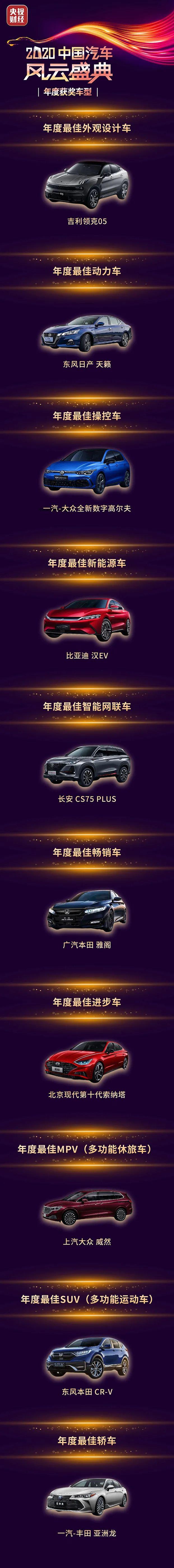 《2020中国汽车风云盛典》发布获奖车型!你的爱车上榜了吗?