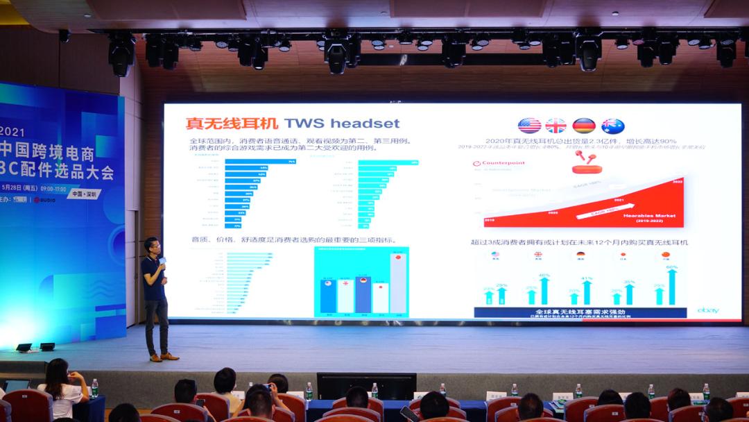 2021中国跨境电商3C配件选品大会超卓回首-彩1网