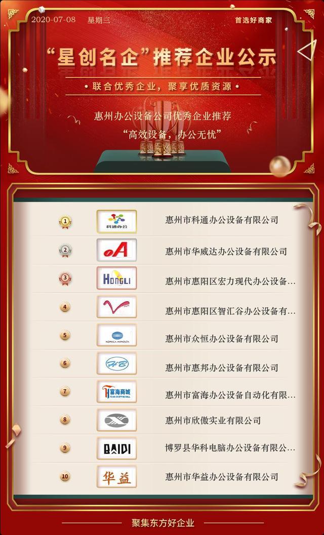 """""""高效设备,办公无忧""""惠州办公设备公司优秀企业推荐(图1)"""