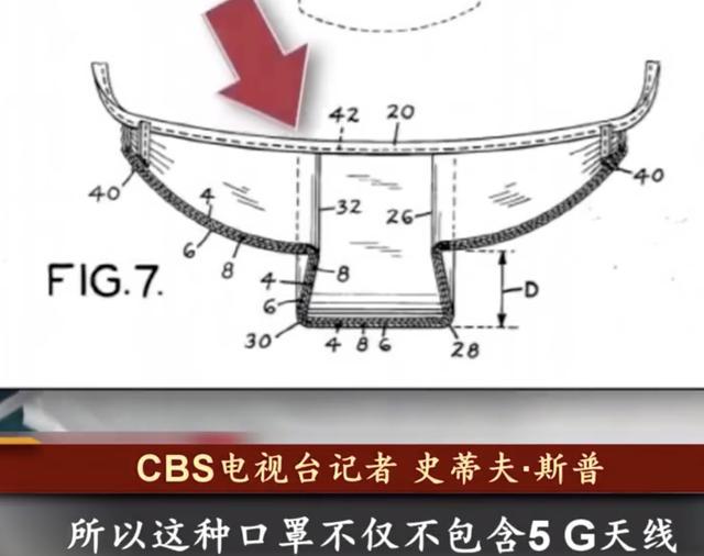 美国网络谣言:口罩含有5G天线 会被跟踪及引发癌症