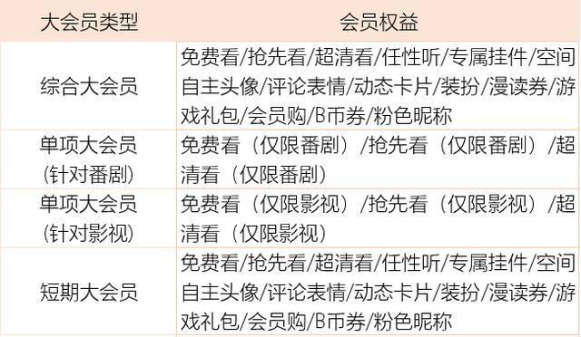 "bilibili 产品分析  ""不只要成为""中国YouTube""!"