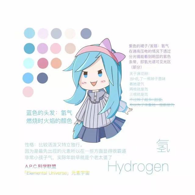 元素宇宙企划:氢