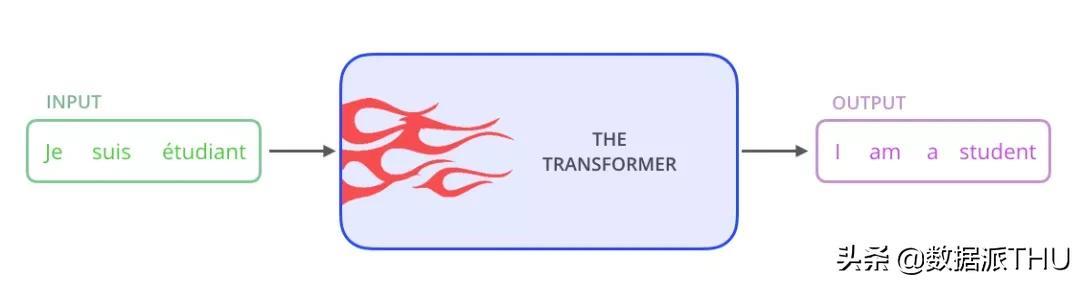 图解Transformer,读完这篇就够了